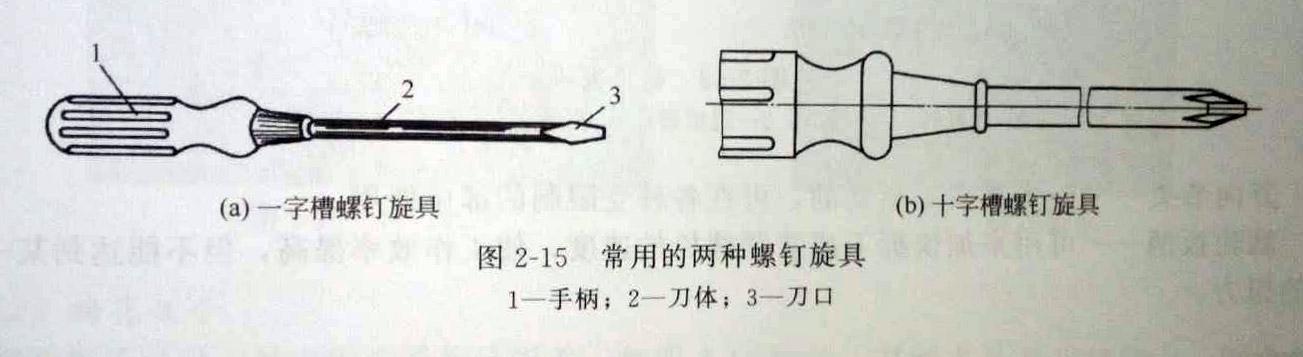 常用的两种发电机组维修工具螺钉旋具